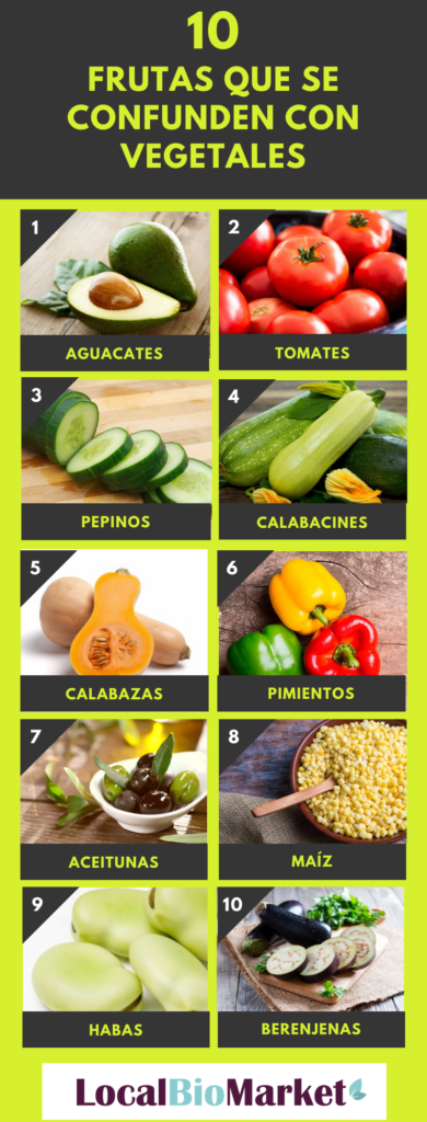Aguacate fruta o verdura